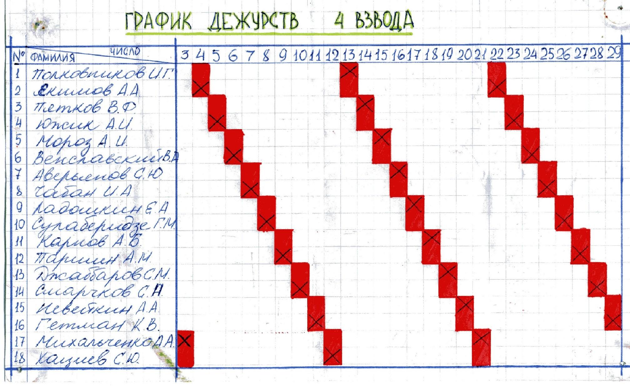 Графики и диаграммы 41